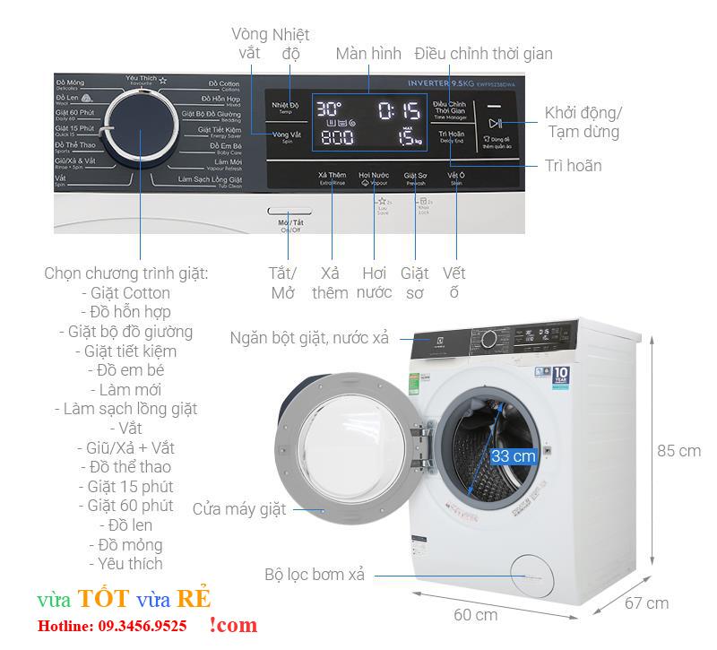 Bảng điều khiển máy giặt Electrolux EWF9523BDWA